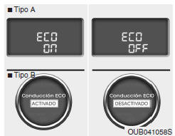 Modo ECO ON/OFF (opcional)